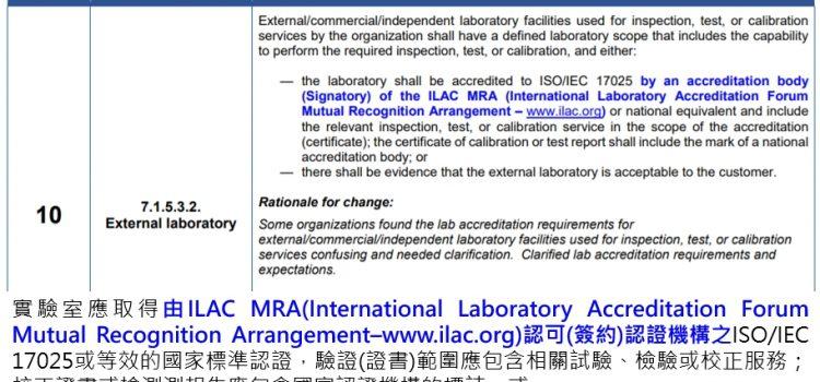 IATF16949官方發布兩項修正SI-10-11